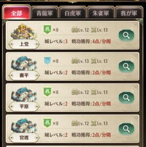 戦姫無双城情報